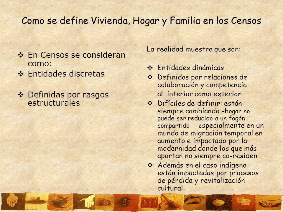Como se define Vivienda, Hogar y Familia en los Censos