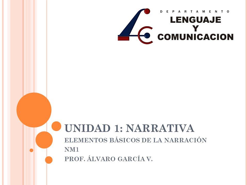 ELEMENTOS BÁSICOS DE LA NARRACIÓN NM1 PROF. ÁLVARO GARCÍA V.