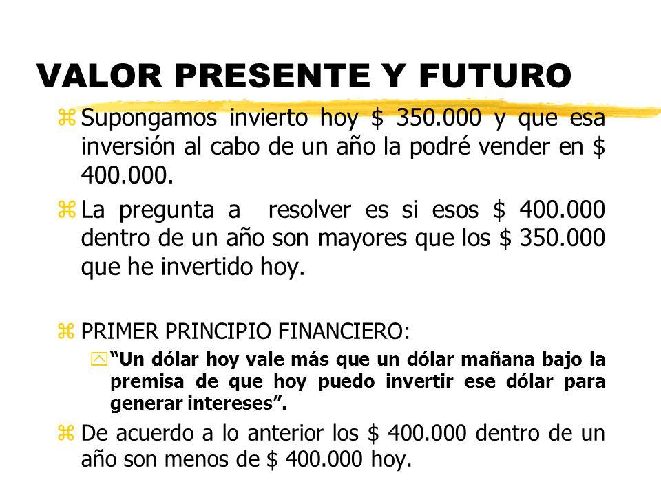 VALOR PRESENTE Y FUTURO