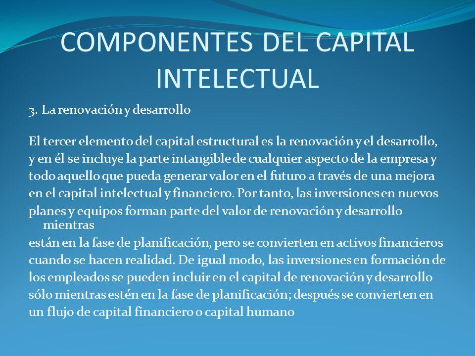 COMPONENTES DEL CAPITAL INTELECTUAL