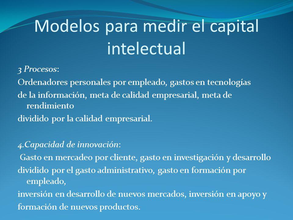 Modelos para medir el capital intelectual