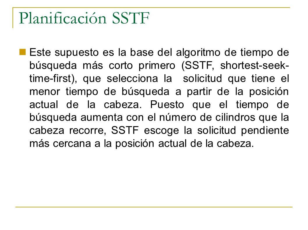 Planificación SSTF