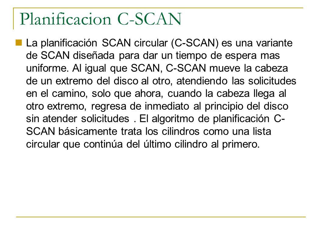 Planificacion C-SCAN