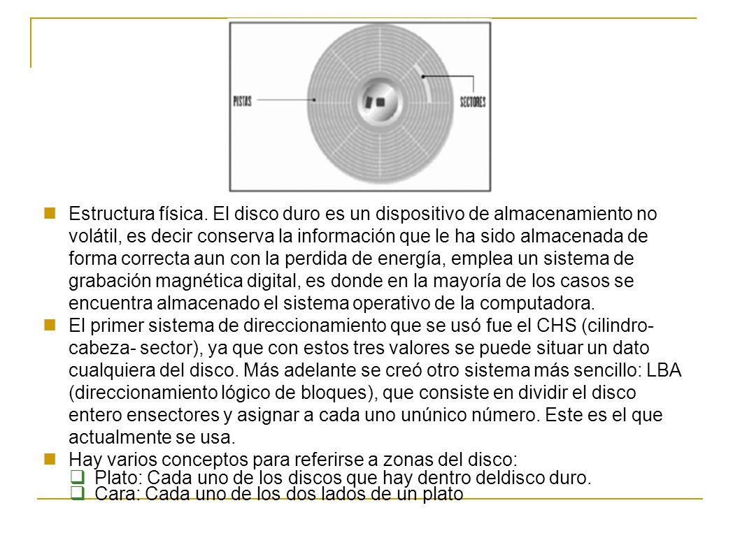 Hay varios conceptos para referirse a zonas del disco: