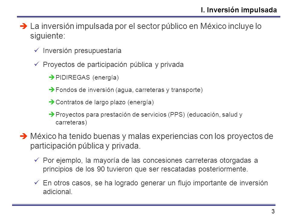 I. Inversión impulsada La inversión impulsada por el sector público en México incluye lo siguiente:
