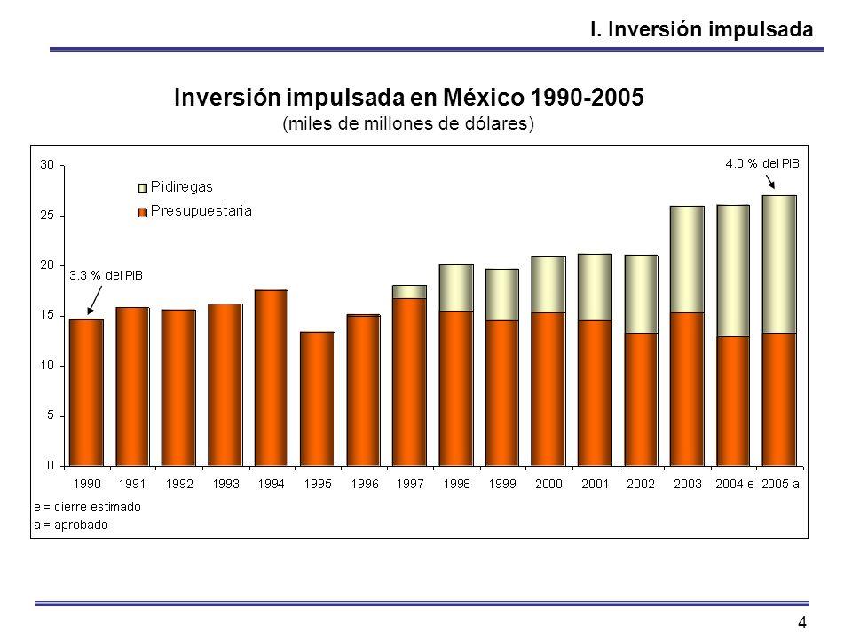 Inversión impulsada en México 1990-2005