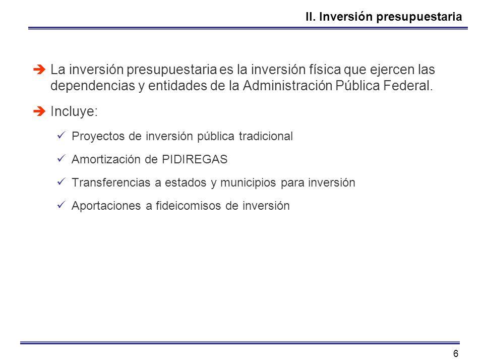 II. Inversión presupuestaria