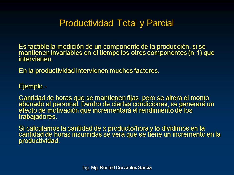 Productividad Total y Parcial