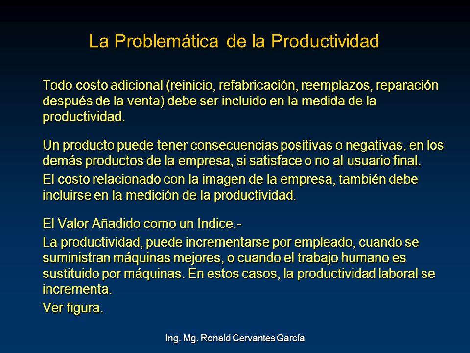 La Problemática de la Productividad