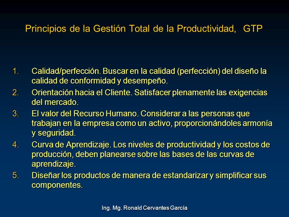 Principios de la Gestión Total de la Productividad, GTP