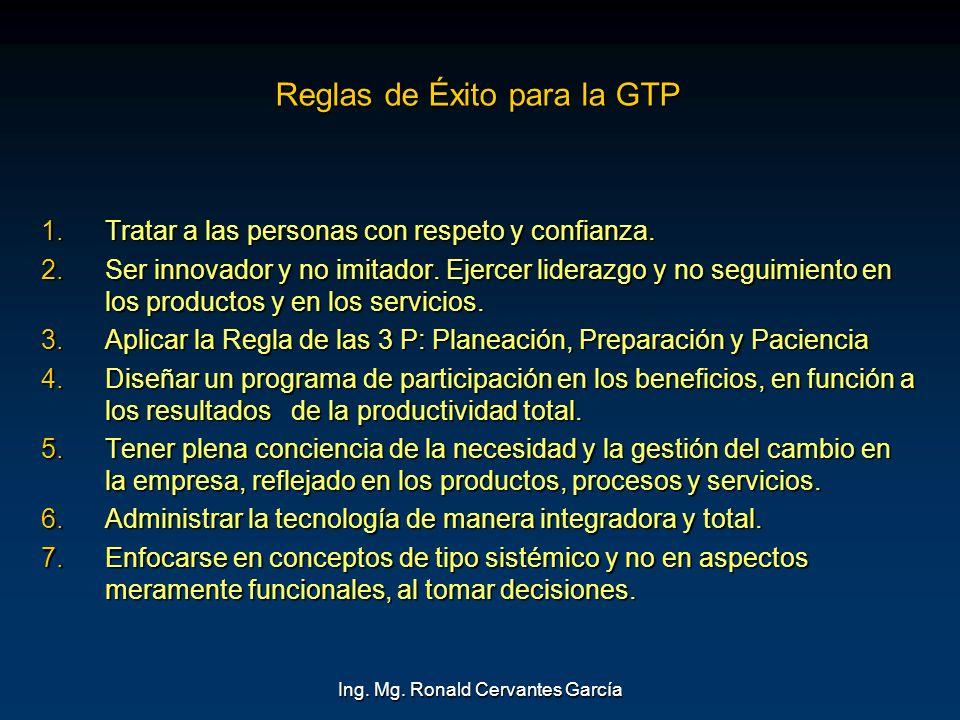 Reglas de Éxito para la GTP