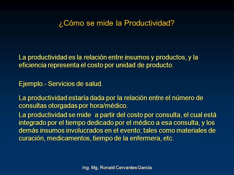 ¿Cómo se mide la Productividad