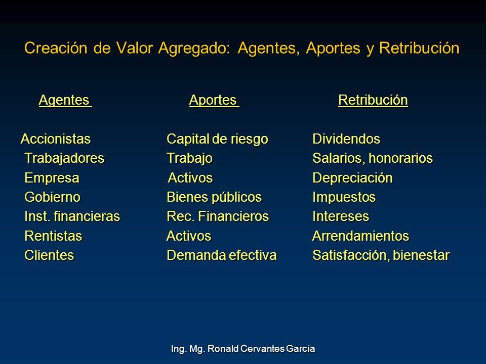 Creación de Valor Agregado: Agentes, Aportes y Retribución