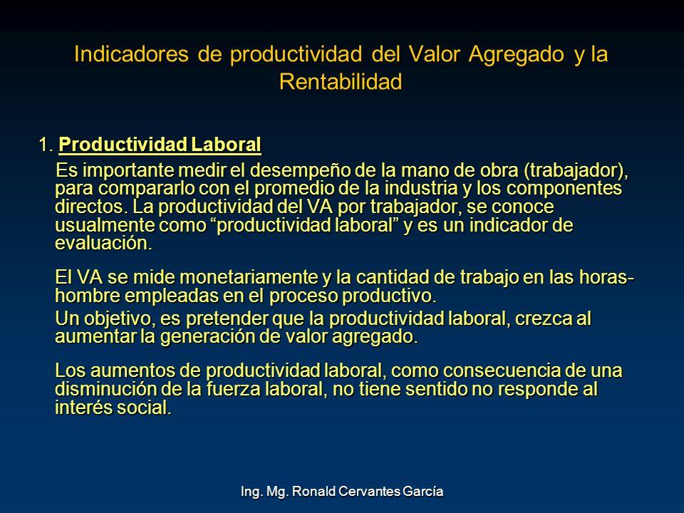 Indicadores de productividad del Valor Agregado y la Rentabilidad
