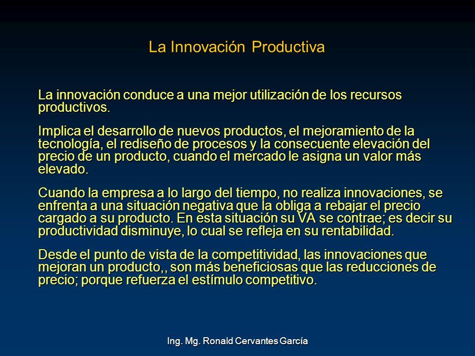 La Innovación Productiva