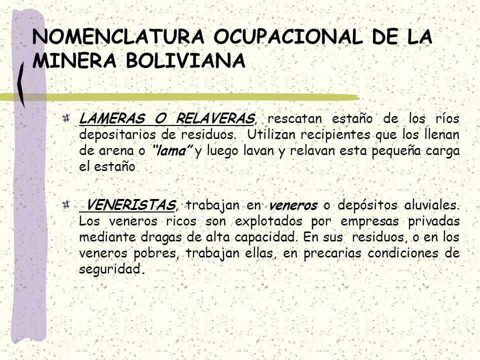 NOMENCLATURA OCUPACIONAL DE LA MINERA BOLIVIANA