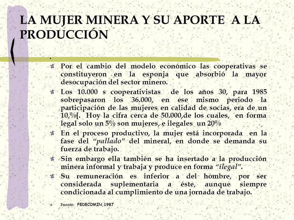 LA MUJER MINERA Y SU APORTE A LA PRODUCCIÓN