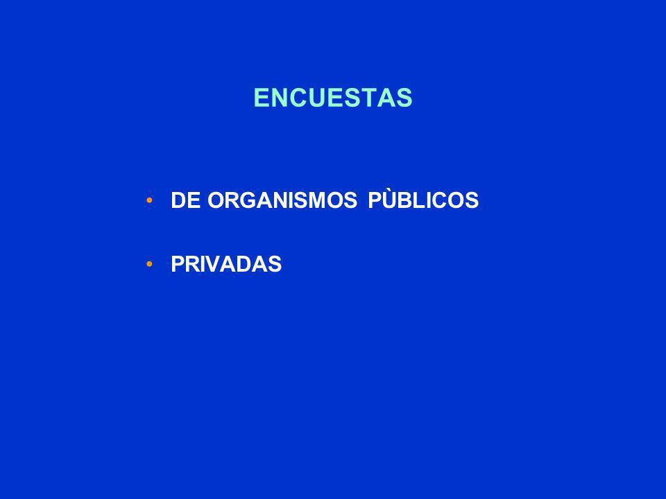 ENCUESTAS DE ORGANISMOS PÙBLICOS PRIVADAS