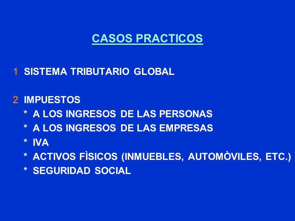 CASOS PRACTICOS SISTEMA TRIBUTARIO GLOBAL IMPUESTOS