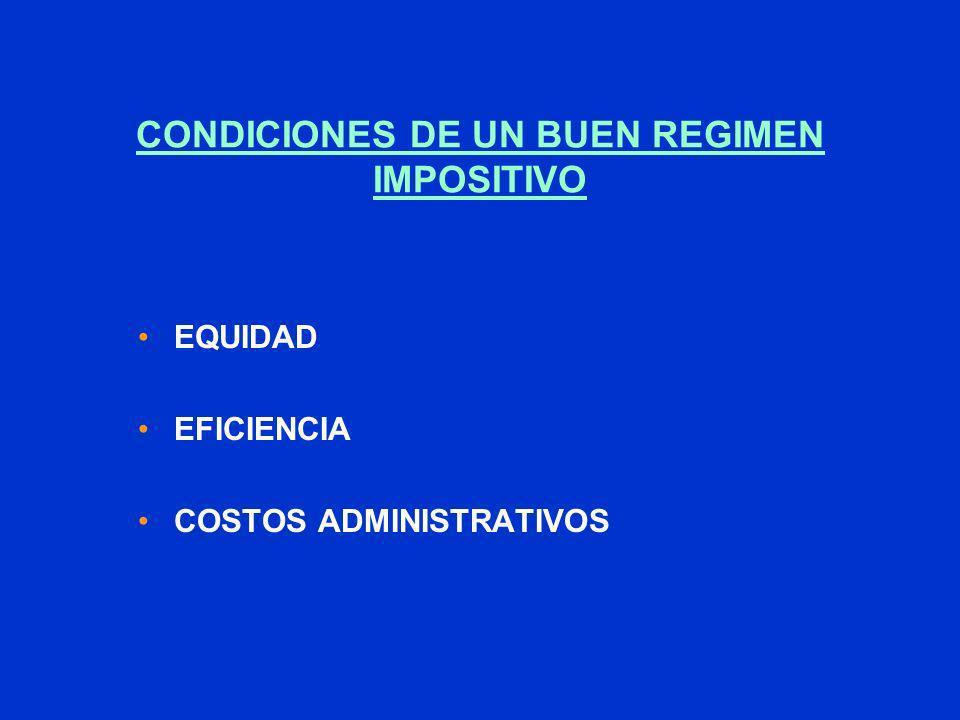 CONDICIONES DE UN BUEN REGIMEN IMPOSITIVO