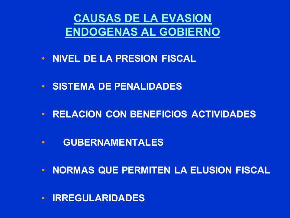 CAUSAS DE LA EVASION ENDOGENAS AL GOBIERNO