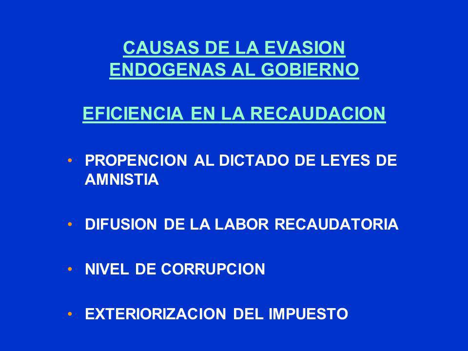 CAUSAS DE LA EVASION ENDOGENAS AL GOBIERNO EFICIENCIA EN LA RECAUDACION