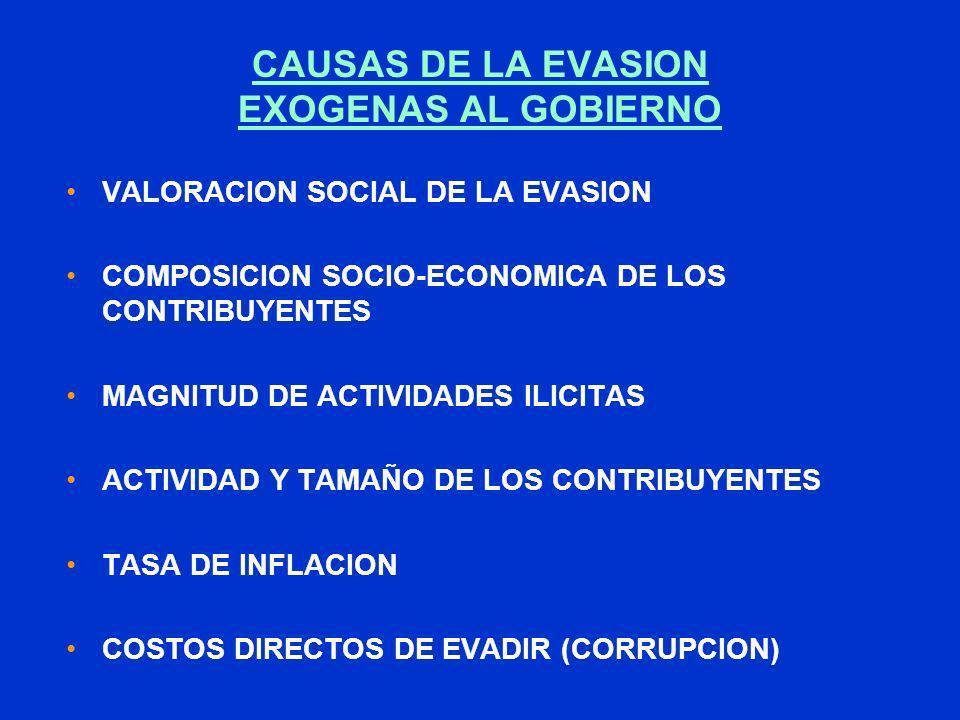 CAUSAS DE LA EVASION EXOGENAS AL GOBIERNO