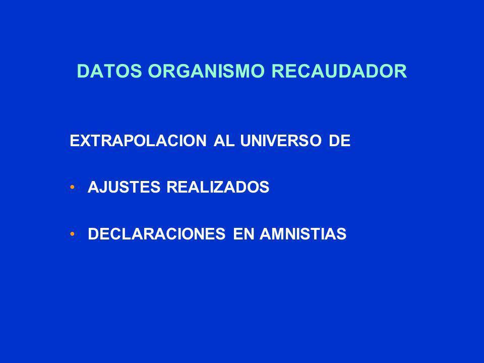DATOS ORGANISMO RECAUDADOR