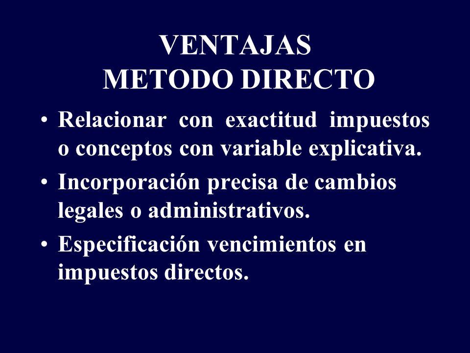 VENTAJAS METODO DIRECTO