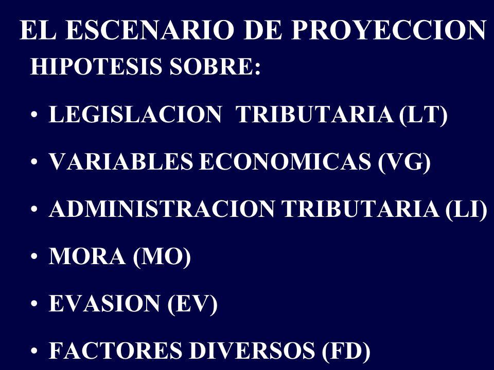 EL ESCENARIO DE PROYECCION