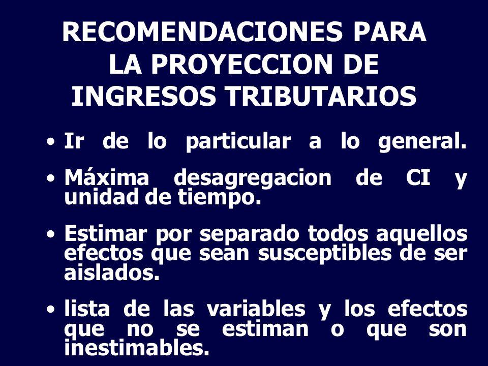 RECOMENDACIONES PARA LA PROYECCION DE INGRESOS TRIBUTARIOS