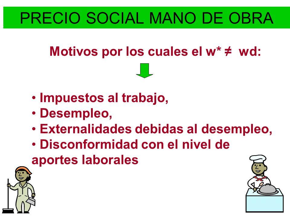 Motivos por los cuales el w* ≠ wd:
