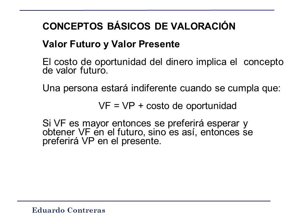 CONCEPTOS BÁSICOS DE VALORACIÓN