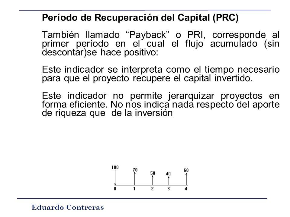 Período de Recuperación del Capital (PRC)
