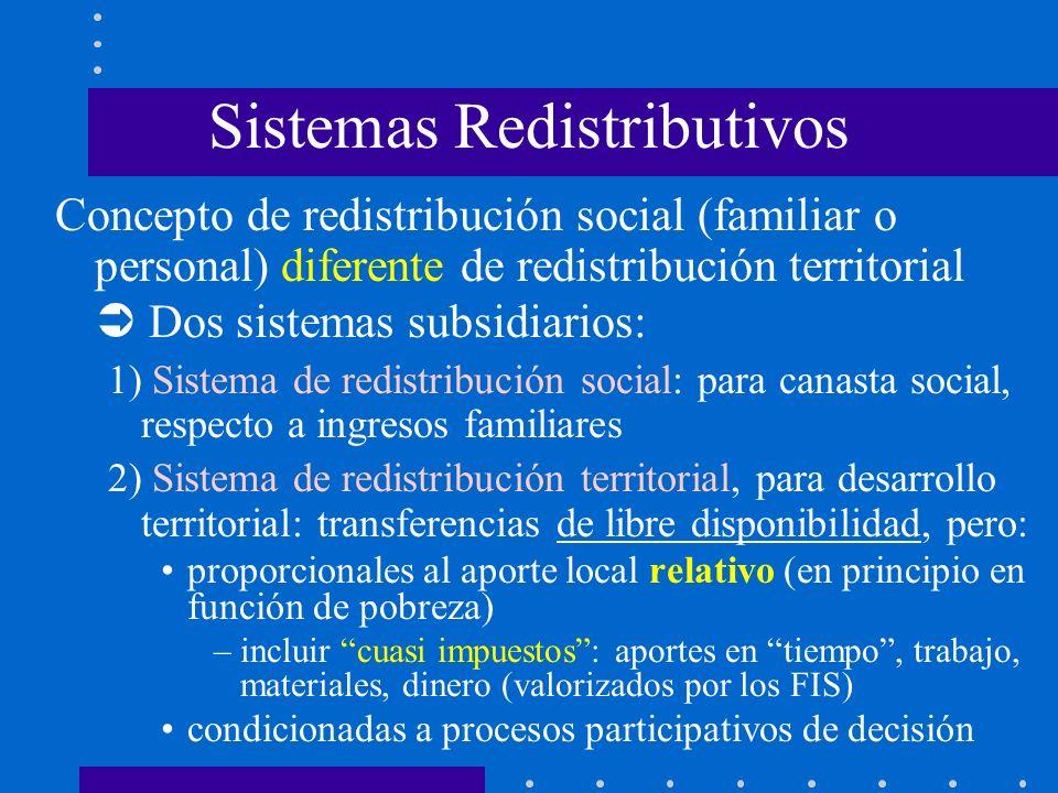 Sistemas Redistributivos
