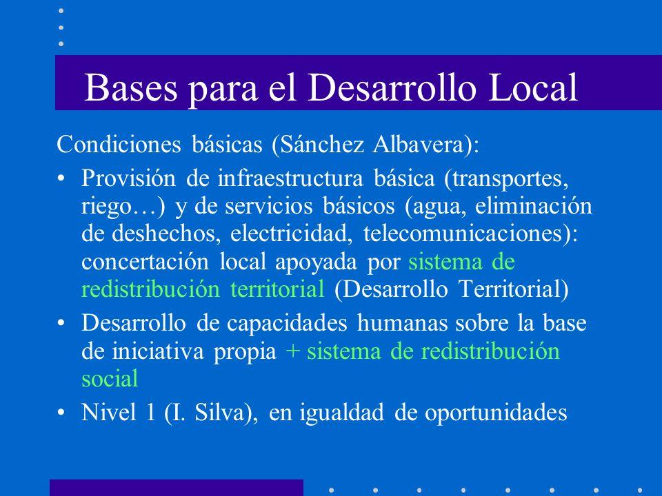 Bases para el Desarrollo Local