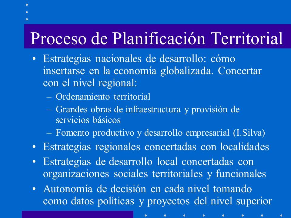 Proceso de Planificación Territorial
