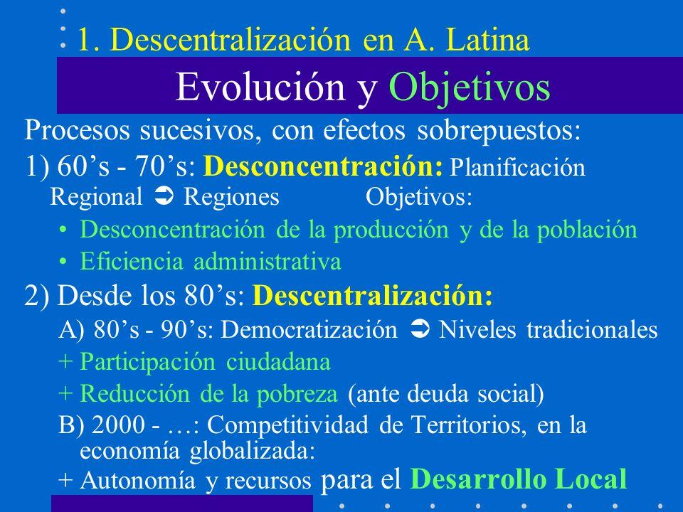 1. Descentralización en A. Latina Evolución y Objetivos