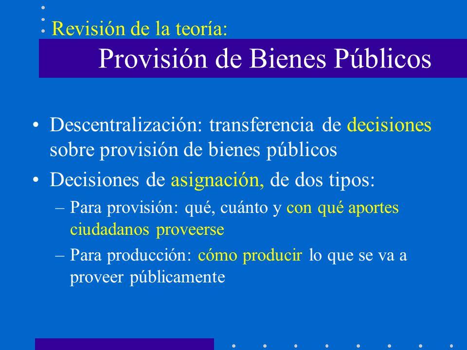 Revisión de la teoría: Provisión de Bienes Públicos