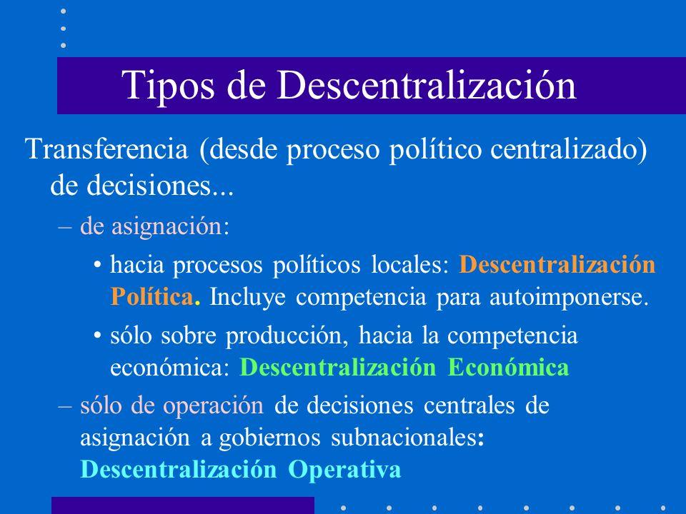 Tipos de Descentralización