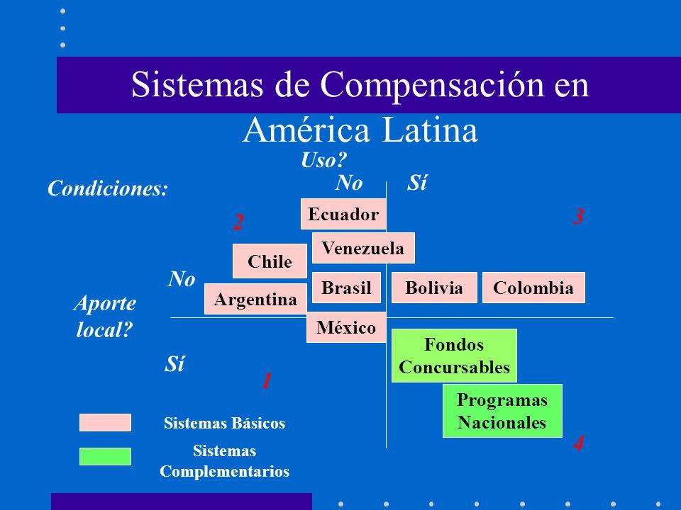 Sistemas de Compensación en América Latina
