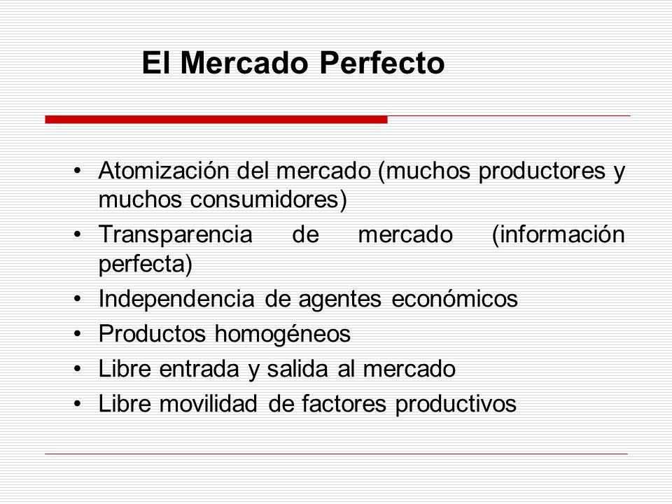 El Mercado Perfecto Atomización del mercado (muchos productores y muchos consumidores) Transparencia de mercado (información perfecta)