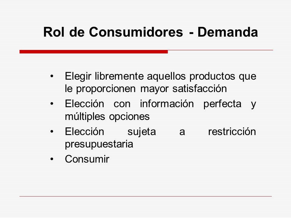 Rol de Consumidores - Demanda