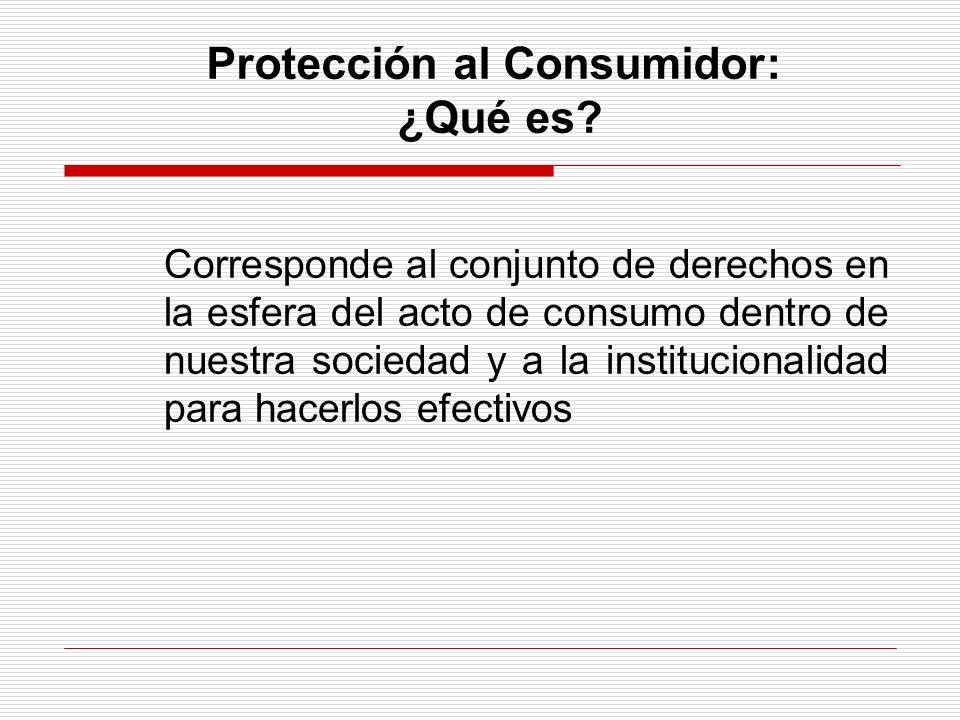 Protección al Consumidor: ¿Qué es