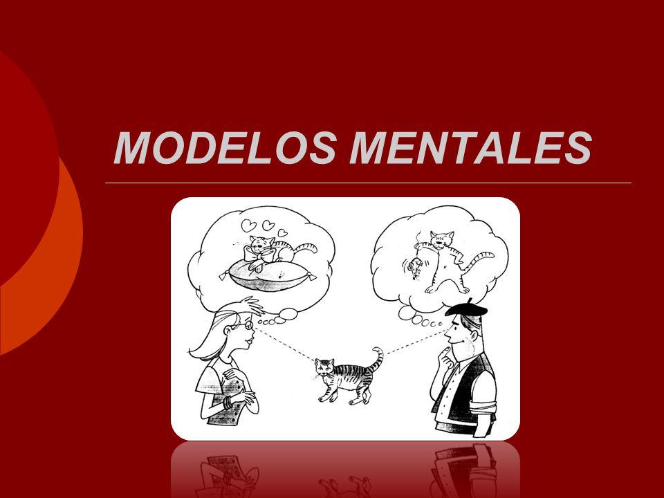 MODELOS MENTALES MODELOS MENTALES