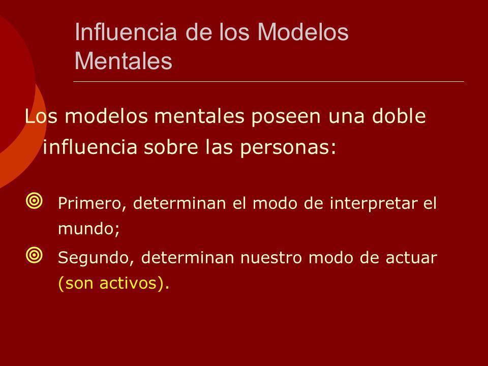 Influencia de los Modelos Mentales