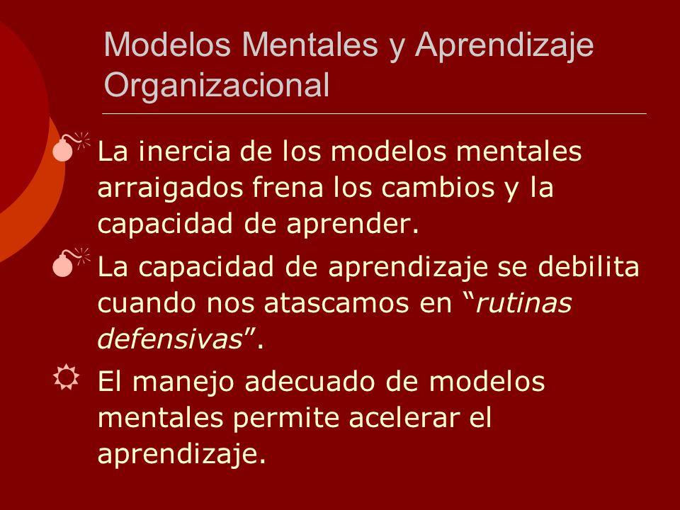 Modelos Mentales y Aprendizaje Organizacional