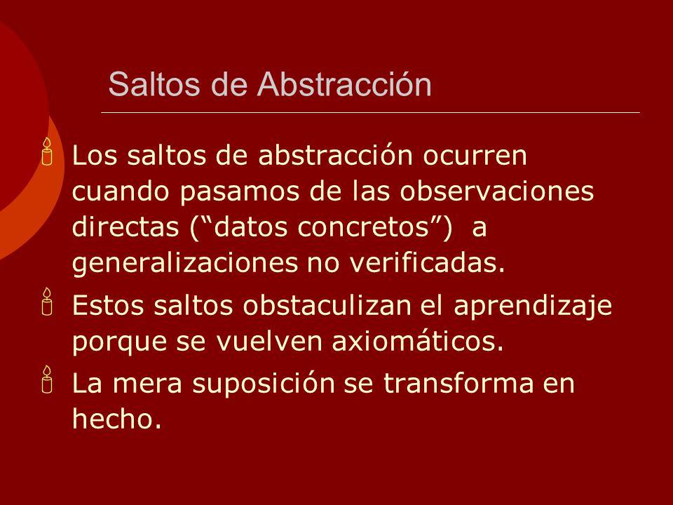 MODELOS MENTALES Saltos de Abstracción.