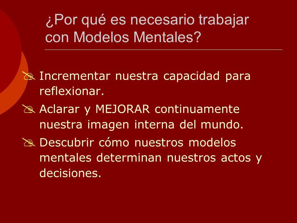¿Por qué es necesario trabajar con Modelos Mentales