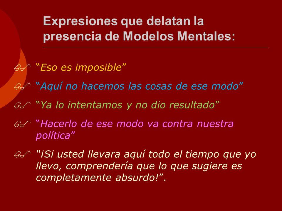 Expresiones que delatan la presencia de Modelos Mentales: